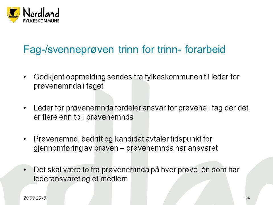 Fag-/svenneprøven trinn for trinn- forarbeid Godkjent oppmelding sendes fra fylkeskommunen til leder for prøvenemnda i faget Leder for prøvenemnda for