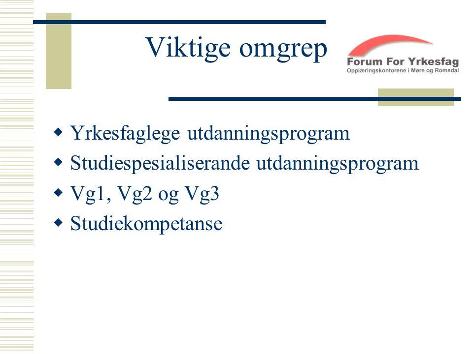 Viktige omgrep  Yrkesfaglege utdanningsprogram  Studiespesialiserande utdanningsprogram  Vg1, Vg2 og Vg3  Studiekompetanse