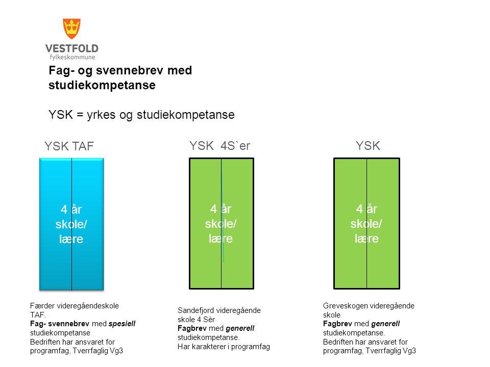 Fag- og svennebrev med studiekompetanse YSK = yrkes og studiekompetanse 4 år skole/ lære YSK TAF YSK 4S`er Færder videregåendeskole TAF.