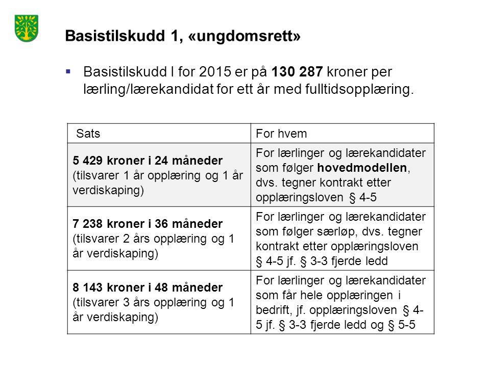 Basistilskudd 1, «ungdomsrett»  Basistilskudd I for 2015 er på 130 287 kroner per lærling/lærekandidat for ett år med fulltidsopplæring.