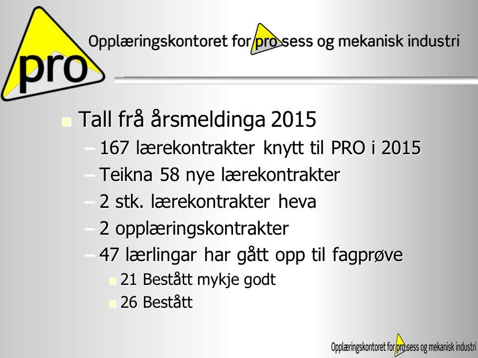 Tall frå årsmeldinga 2015 Tall frå årsmeldinga 2015 –167 lærekontrakter knytt til PRO i 2015 –Teikna 58 nye lærekontrakter –2 stk. lærekontrakter heva