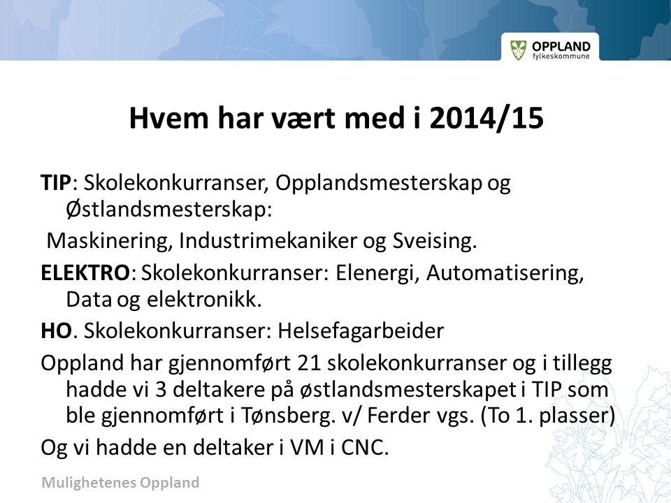 Mulighetenes Oppland Hvem har vært med i 2014/15 TIP: Skolekonkurranser, Opplandsmesterskap og Østlandsmesterskap: Maskinering, Industrimekaniker og Sveising.