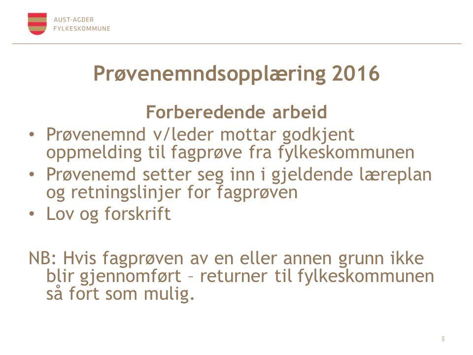 Prøvenemndsopplæring 2016 Planlegging og gjennomføring av fag-svenneprøven Prøvenemnd gjør avtale med lærebedriften/kandidaten (ev.