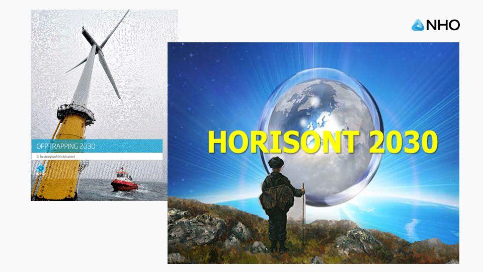 13 HORISONT 2030