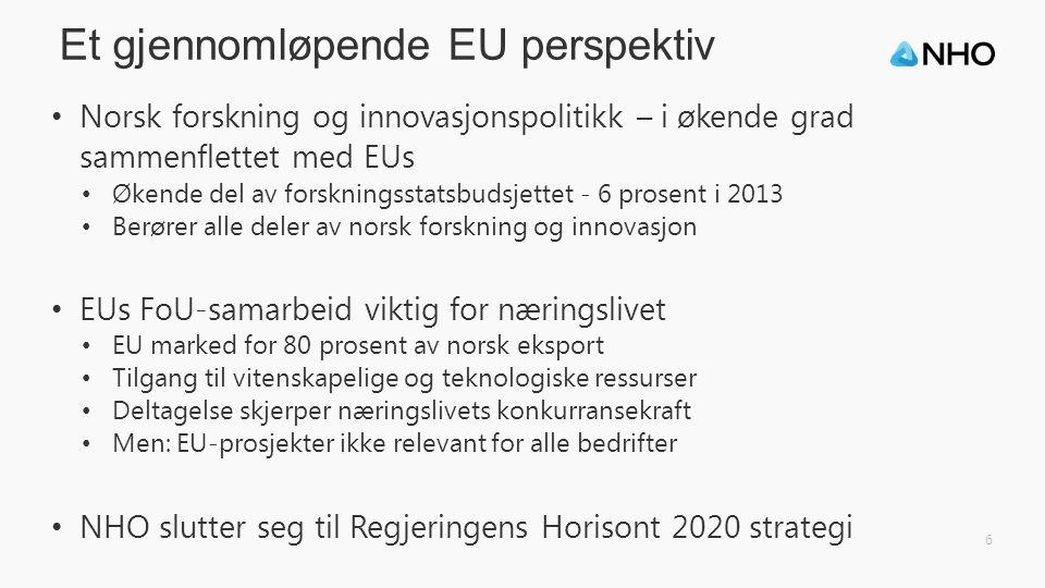 Norsk forskning og innovasjonspolitikk – i økende grad sammenflettet med EUs Økende del av forskningsstatsbudsjettet - 6 prosent i 2013 Berører alle deler av norsk forskning og innovasjon EUs FoU-samarbeid viktig for næringslivet EU marked for 80 prosent av norsk eksport Tilgang til vitenskapelige og teknologiske ressurser Deltagelse skjerper næringslivets konkurransekraft Men: EU-prosjekter ikke relevant for alle bedrifter NHO slutter seg til Regjeringens Horisont 2020 strategi 6