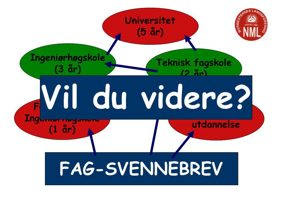 FAG-SVENNEBREV Mester utdannelse Teknisk fagskole (2 år) Forkurs for Ingeniørhøgskole (1 år) Ingeniørhøgskole (3 år) Universitet (5 år) Vil du videre