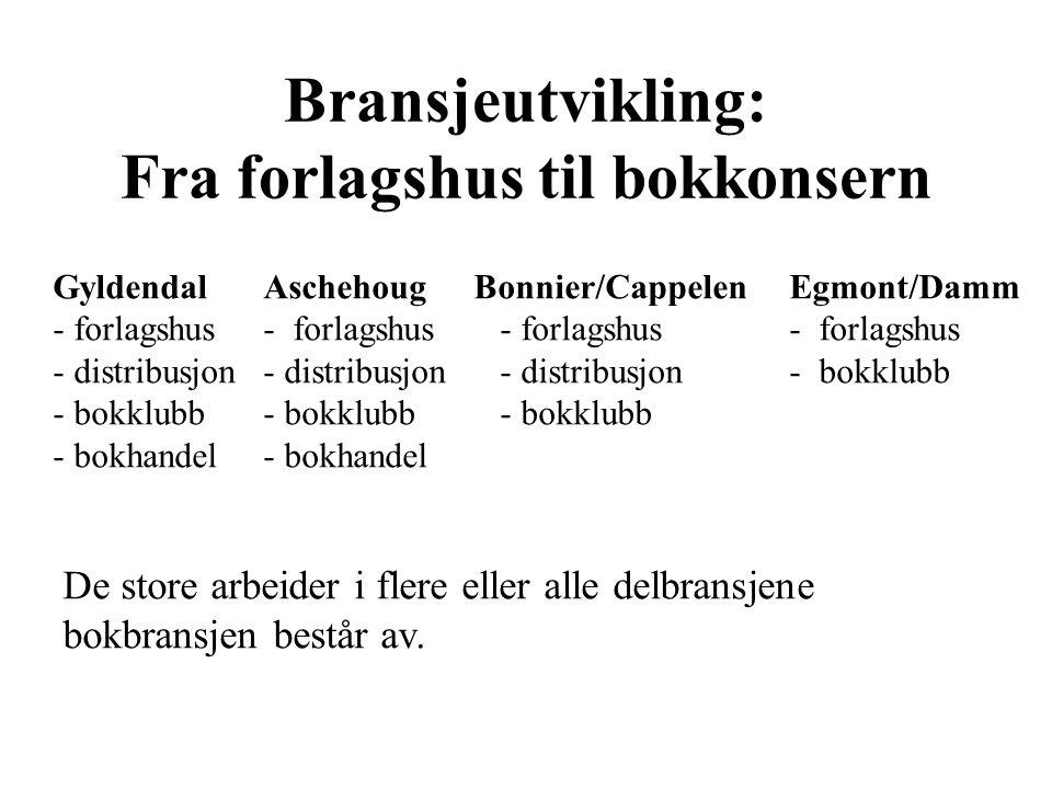 Dessuten: Forlagsvirksomhet er ikke (bare) tall: Hans Herbjørnsrud nominert til Nordisk Råds litteraturpris.