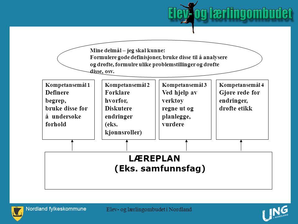 Elev- og lærlingombudet i Nordland LÆREPLAN (Eks.