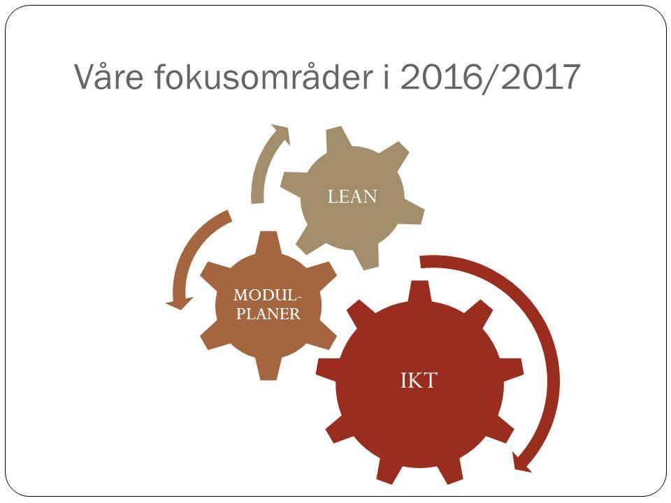 Våre fokusområder i 2016/2017 IKT MODUL- PLANER LEAN