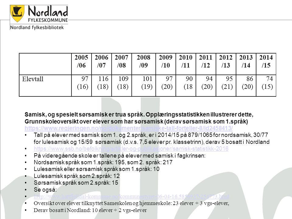 Samisk, og spesielt sørsamisk er trua språk. Opplæringsstatistikken illustrerer dette, Grunnskoleoversikt over elever som har sørsamisk (derav sørsami
