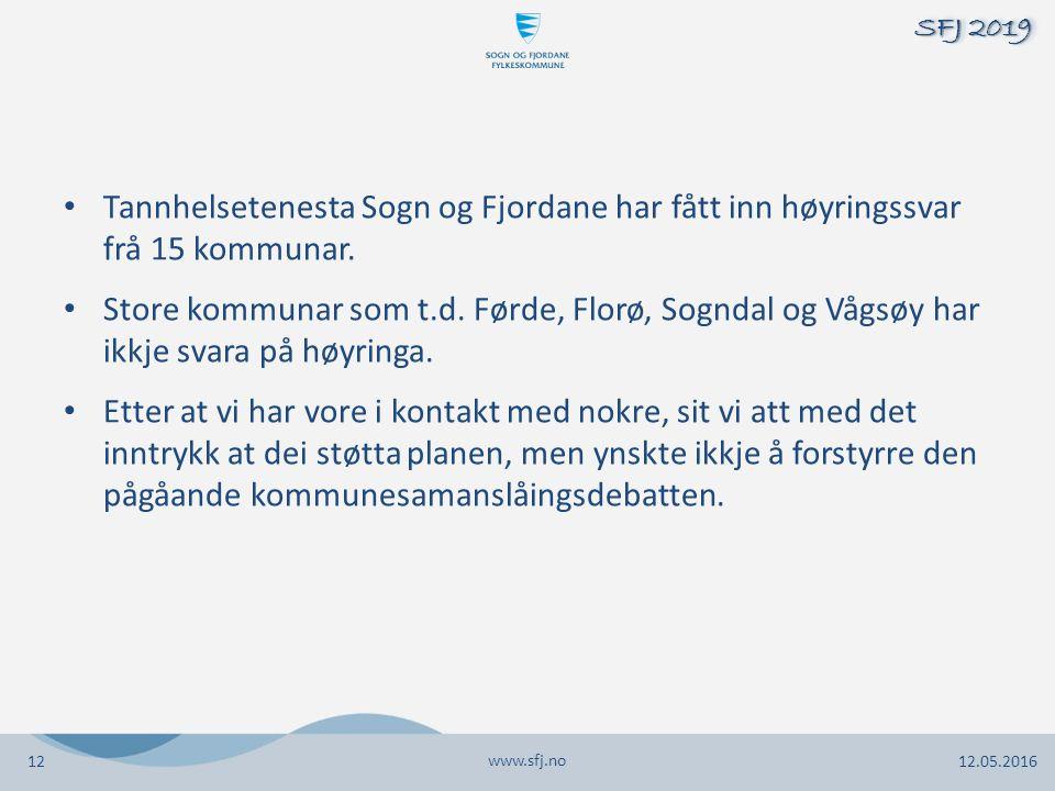 Tannhelsetenesta Sogn og Fjordane har fått inn høyringssvar frå 15 kommunar. Store kommunar som t.d. Førde, Florø, Sogndal og Vågsøy har ikkje svara p