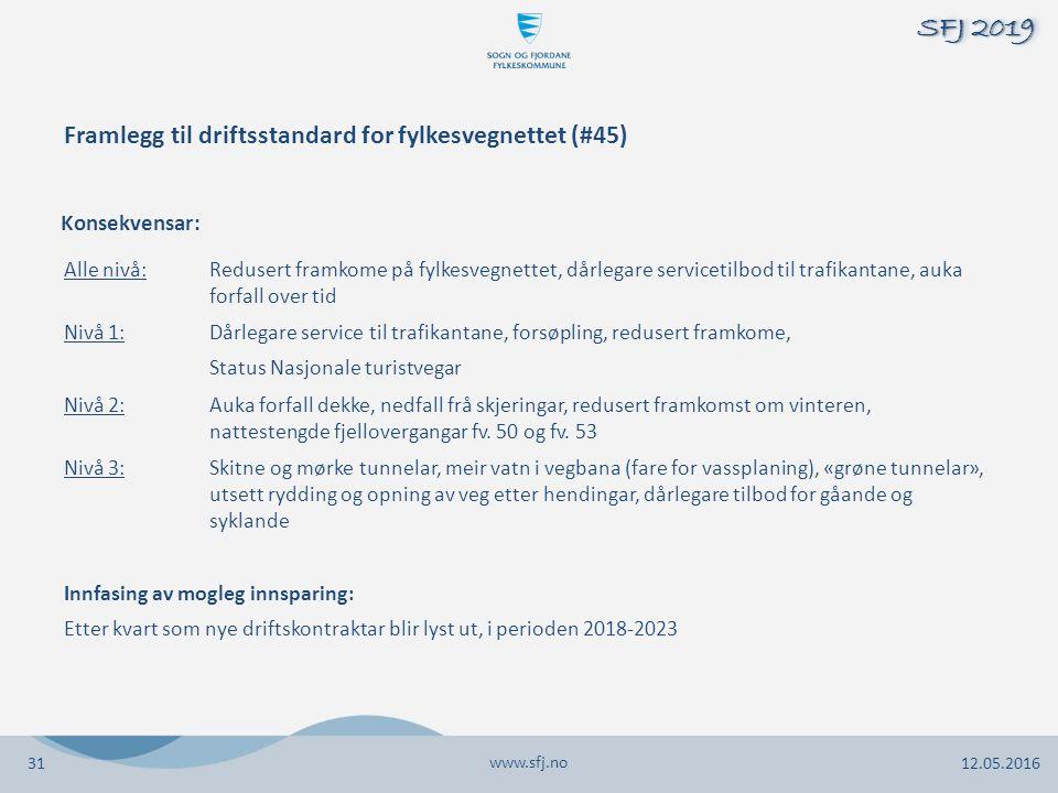 Framlegg til driftsstandard for fylkesvegnettet (#45) Konsekvensar: Alle nivå:Redusert framkome på fylkesvegnettet, dårlegare servicetilbod til trafik