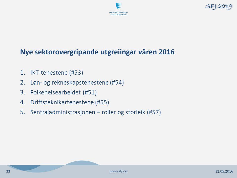 www.sfj.no 12.05.2016 SFJ 2019 1. IKT-tenestene (#53) 2. Løn- og rekneskapstenestene (#54) 3. Folkehelsearbeidet (#51) 4. Driftsteknikartenestene (#55
