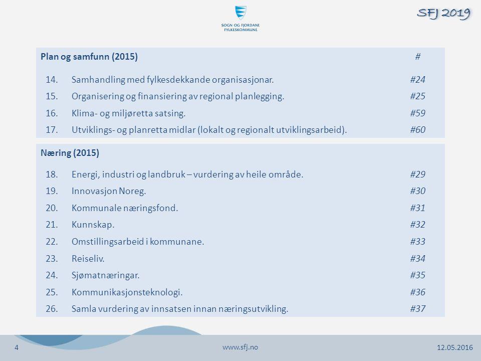 www.sfj.no 12.05.2016 SFJ 2019 4 Plan og samfunn (2015)# 14.Samhandling med fylkesdekkande organisasjonar.#24 15.Organisering og finansiering av regional planlegging.#25 16.Klima- og miljøretta satsing.#59 17.Utviklings- og planretta midlar (lokalt og regionalt utviklingsarbeid).#60 Næring (2015) 18.Energi, industri og landbruk – vurdering av heile område.#29 19.Innovasjon Noreg.#30 20.Kommunale næringsfond.#31 21.Kunnskap.#32 22.Omstillingsarbeid i kommunane.#33 23.Reiseliv.#34 24.Sjømatnæringar.#35 25.Kommunikasjonsteknologi.#36 26.Samla vurdering av innsatsen innan næringsutvikling.#37