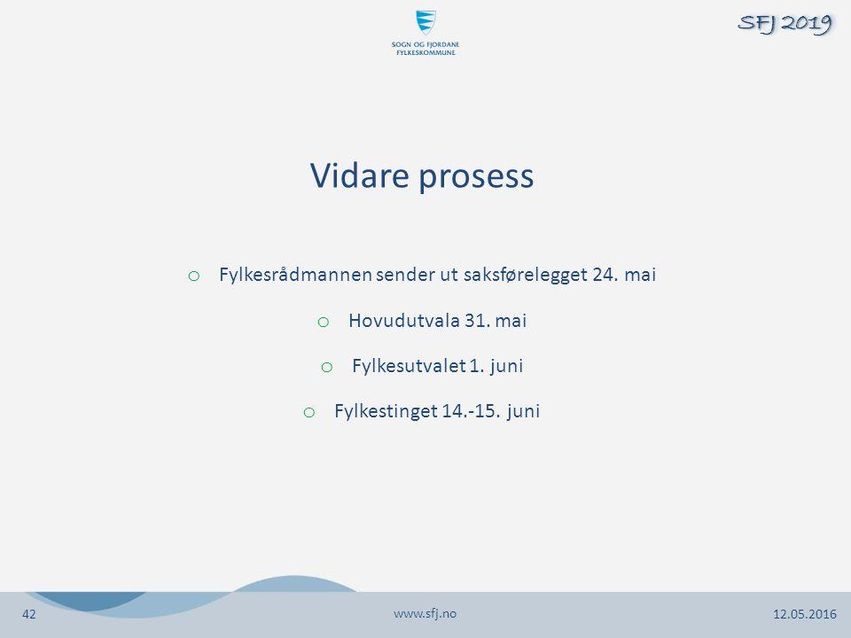 www.sfj.no 12.05.2016 SFJ 2019 42 o Fylkesrådmannen sender ut saksførelegget 24. mai o Hovudutvala 31. mai o Fylkesutvalet 1. juni o Fylkestinget 14.-