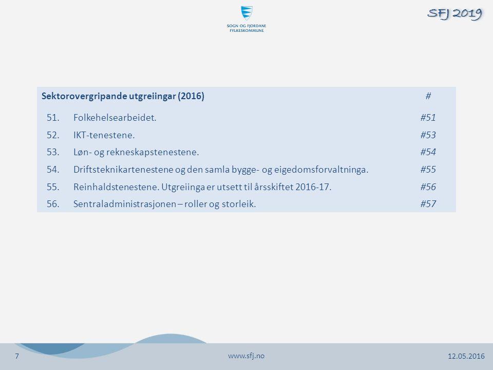 www.sfj.no 12.05.2016 SFJ 2019 7 Sektorovergripande utgreiingar (2016)# 51.Folkehelsearbeidet.#51 52.IKT-tenestene.#53 53.Løn- og rekneskapstenestene.#54 54.Driftsteknikartenestene og den samla bygge- og eigedomsforvaltninga.#55 55.Reinhaldstenestene.