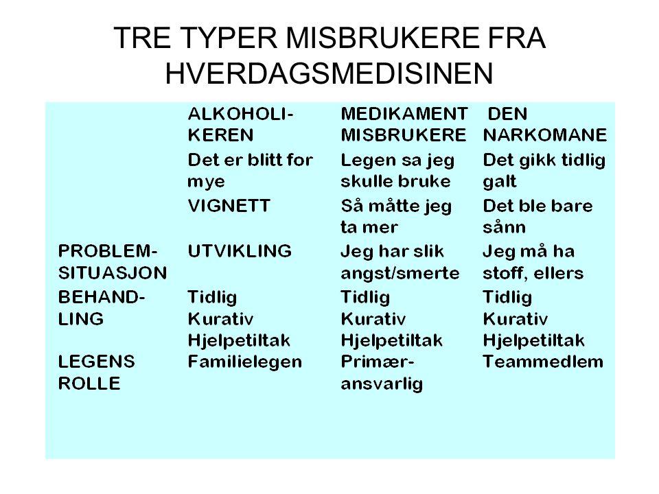 TRE TYPER MISBRUKERE FRA HVERDAGSMEDISINEN