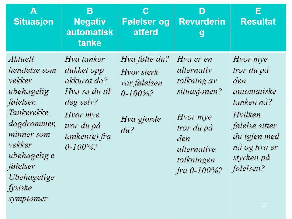 A Situasjon B Negativ automatisk tanke C Følelser og atferd D Revurderin g E Resultat Aktuell hendelse som vekker ubehagelig følelser.