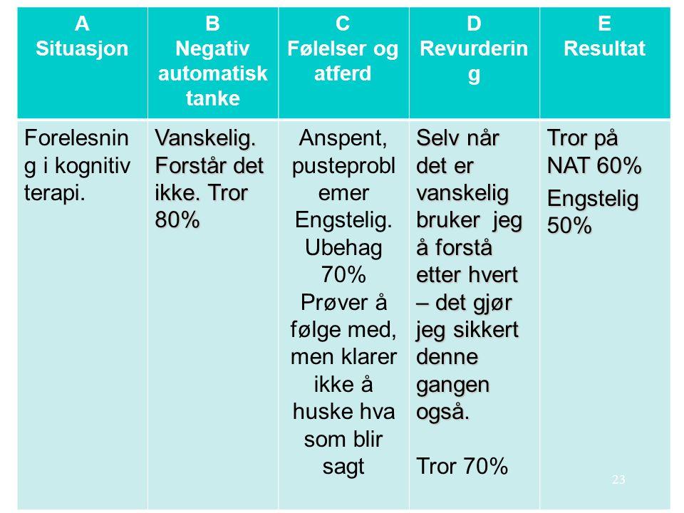 A Situasjon B Negativ automatisk tanke C Følelser og atferd D Revurderin g E Resultat Forelesnin g i kognitiv terapi.
