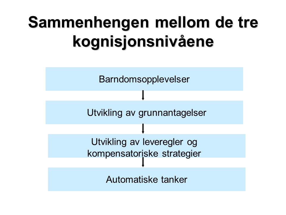 Barndomsopplevelser Utvikling av grunnantagelser Utvikling av leveregler og kompensatoriske strategier Automatiske tanker Sammenhengen mellom de tre kognisjonsnivåene