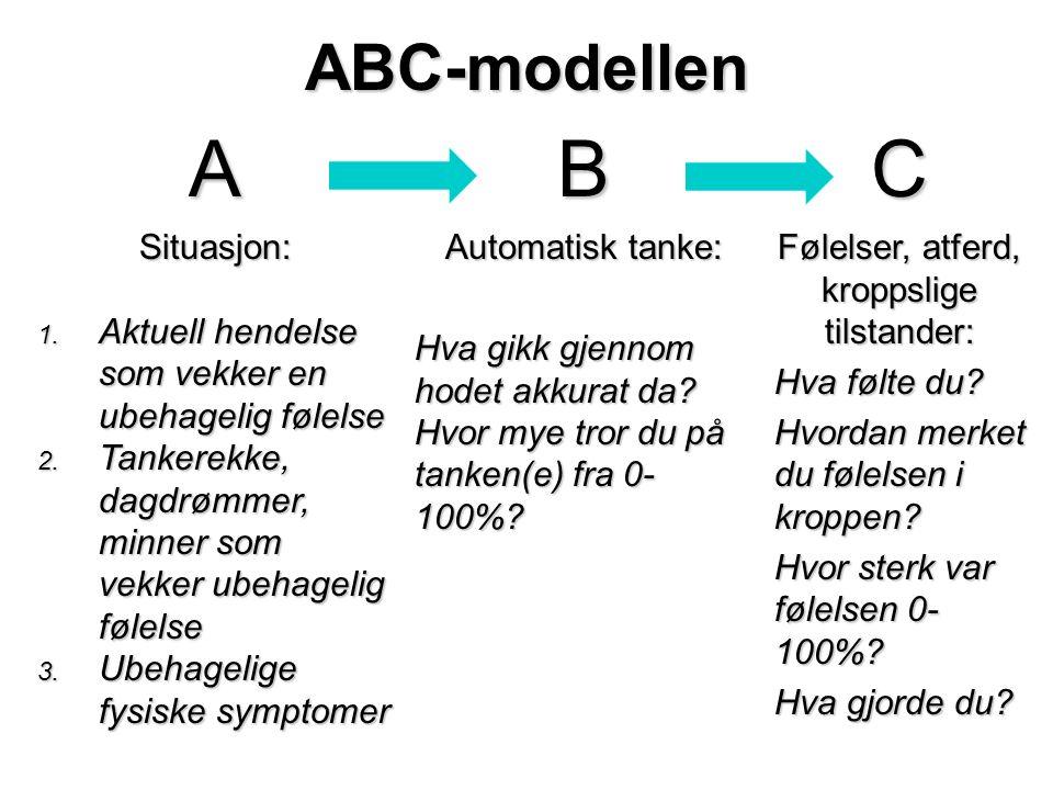 ABC-modellen ABC Situasjon: 1. Aktuell hendelse som vekker en ubehagelig følelse 2.
