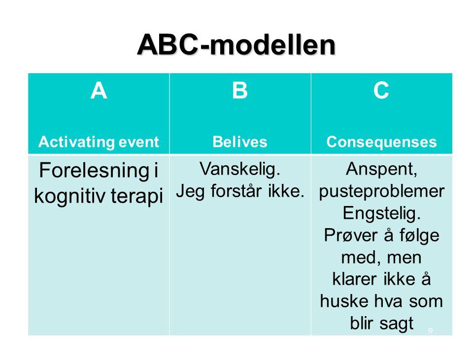 ABC-modellen A Activating event B Belives C Consequenses Forelesning i kognitiv terapi Vanskelig.