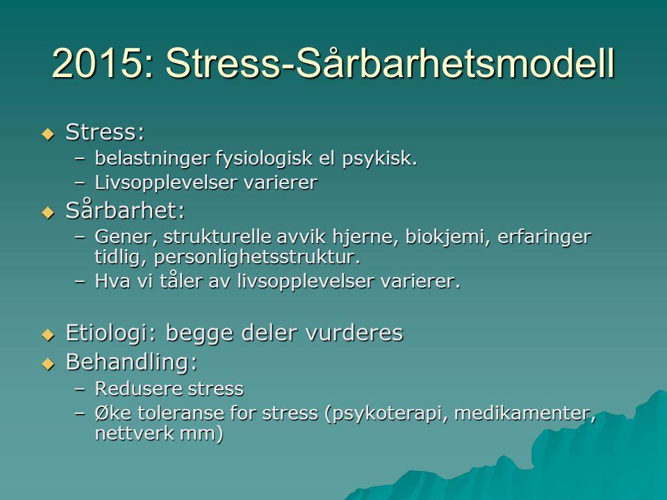 2015: Stress-Sårbarhetsmodell  Stress: –belastninger fysiologisk el psykisk.