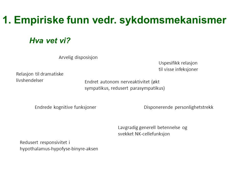 Wyller et al. Brain Behav Immun 2014; doi: 10.1016/j.bbi.2014.12.025. [Epub ahead of print]