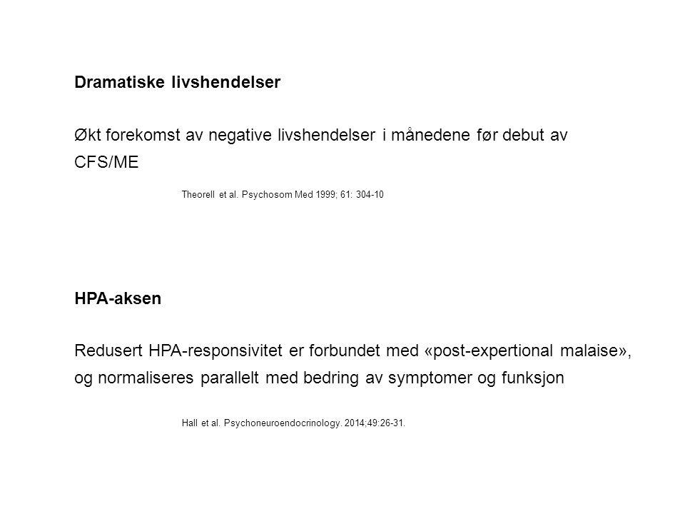 Wyller VB, et al. Am J Cardiol 2007; 99: 997-1001. Autonom nerveaktivitet