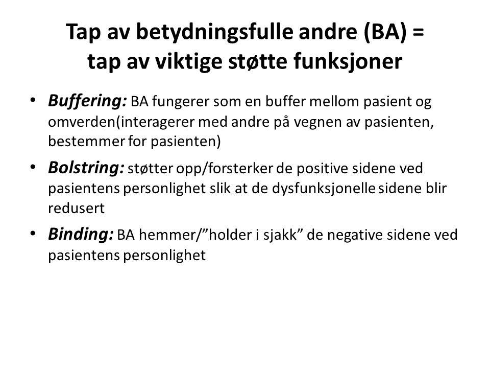 Tap av betydningsfulle andre (BA) = tap av viktige støtte funksjoner Buffering: BA fungerer som en buffer mellom pasient og omverden(interagerer med andre på vegnen av pasienten, bestemmer for pasienten) Bolstring: støtter opp/forsterker de positive sidene ved pasientens personlighet slik at de dysfunksjonelle sidene blir redusert Binding: BA hemmer/ holder i sjakk de negative sidene ved pasientens personlighet