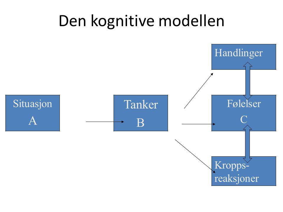 Den kognitive modellen Handlinger Situasjon A Tanker B Følelser C Kropps- reaksjoner
