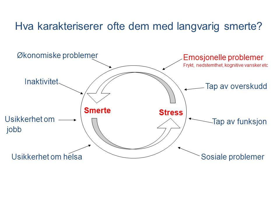 Pacing av aktivitetsnivå Intens smerte Restitusjon og hvile Overaktivitet Smertesyklus Moderat hvile Moderat aktivitet Intens smerte