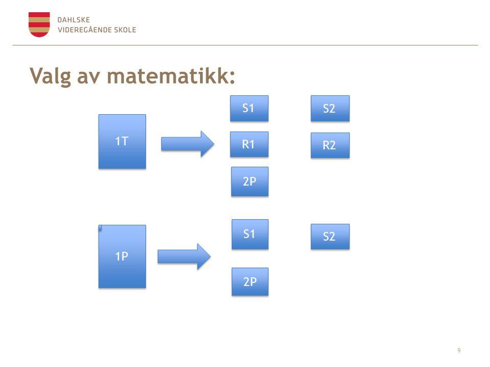 Valg av fremmedspråk I Vg1 har alle et fremmedspråk som de må fortsette med i Vg2.