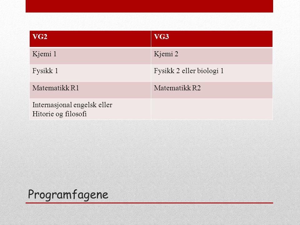 Programfagene VG2VG3 Kjemi 1Kjemi 2 Fysikk 1Fysikk 2 eller biologi 1 Matematikk R1Matematikk R2 Internasjonal engelsk eller Hitorie og filosofi