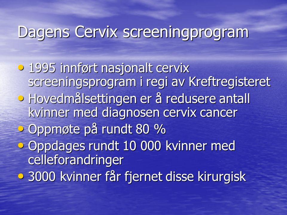 Dagens Cervix screeningprogram 1995 innført nasjonalt cervix screeningsprogram i regi av Kreftregisteret 1995 innført nasjonalt cervix screeningsprogram i regi av Kreftregisteret Hovedmålsettingen er å redusere antall kvinner med diagnosen cervix cancer Hovedmålsettingen er å redusere antall kvinner med diagnosen cervix cancer Oppmøte på rundt 80 % Oppmøte på rundt 80 % Oppdages rundt 10 000 kvinner med celleforandringer Oppdages rundt 10 000 kvinner med celleforandringer 3000 kvinner får fjernet disse kirurgisk 3000 kvinner får fjernet disse kirurgisk