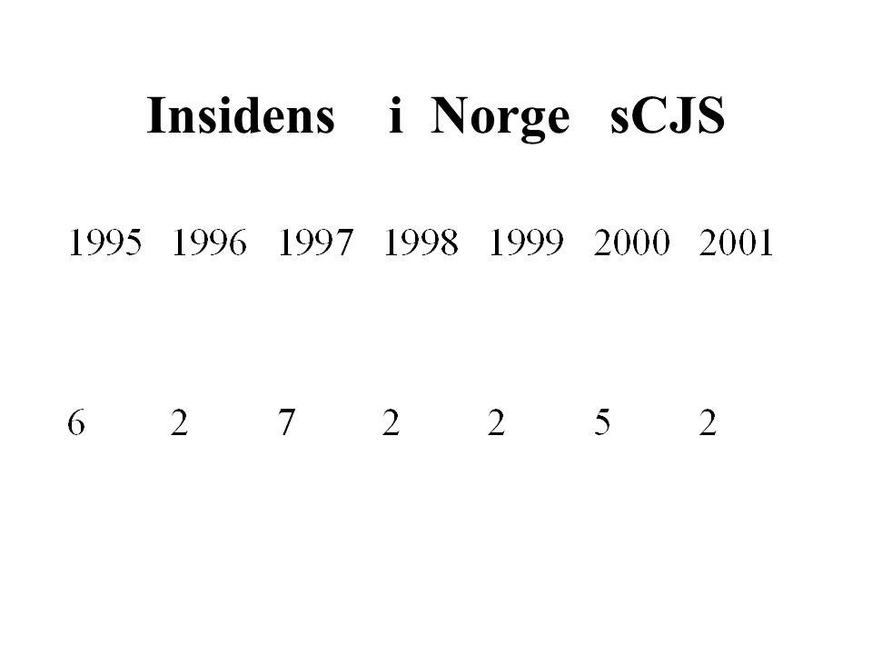 Insidens i Norge sCJS