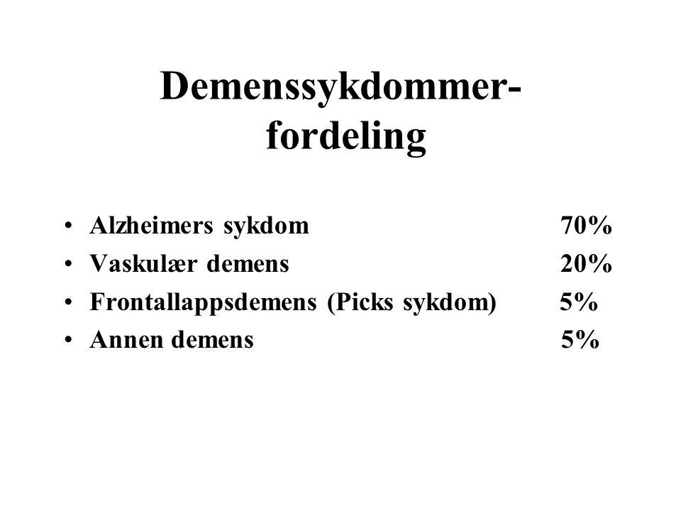 Demenssykdommer- fordeling Alzheimers sykdom 70% Vaskulær demens 20% Frontallappsdemens (Picks sykdom) 5% Annen demens 5%