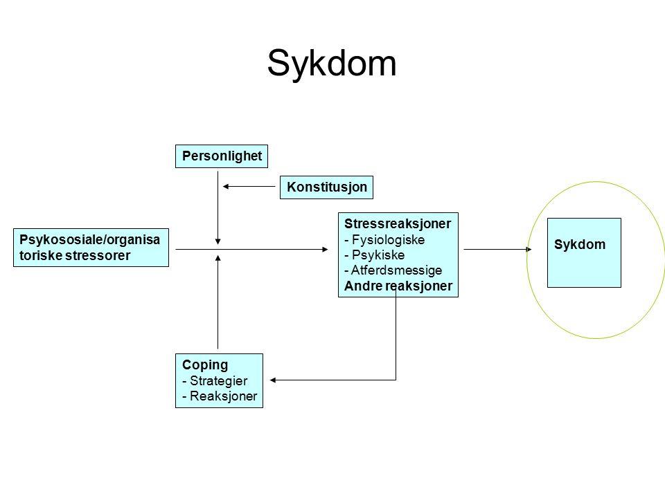 Sykdom Psykososiale/organisa toriske stressorer Personlighet Coping - Strategier - Reaksjoner Stressreaksjoner - Fysiologiske - Psykiske - Atferdsmessige Andre reaksjoner Sykdom Konstitusjon