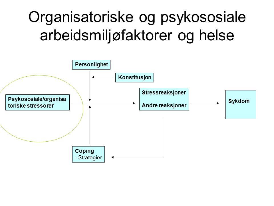 Organisatoriske og psykososiale arbeidsmiljøfaktorer og helse Psykososiale/organisa toriske stressorer Personlighet Coping - Strategier Stressreaksjoner Andre reaksjoner Sykdom Konstitusjon