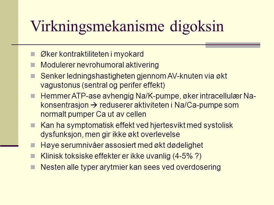 Virkningsmekanisme digoksin Øker kontraktiliteten i myokard Modulerer nevrohumoral aktivering Senker ledningshastigheten gjennom AV-knuten via økt vagustonus (sentral og perifer effekt) Hemmer ATP-ase avhengig Na/K-pumpe, øker intracellulær Na- konsentrasjon  reduserer aktiviteten i Na/Ca-pumpe som normalt pumper Ca ut av cellen Kan ha symptomatisk effekt ved hjertesvikt med systolisk dysfunksjon, men gir ikke økt overlevelse Høye serumnivåer assosiert med økt dødelighet Klinisk toksiske effekter er ikke uvanlig (4-5% ) Nesten alle typer arytmier kan sees ved overdosering