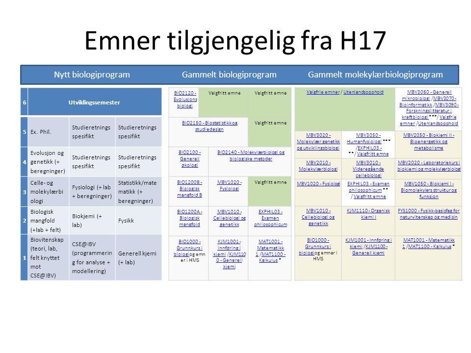 Emner tilgjengelig fra H17 6Utviklingssemester 5Ex.