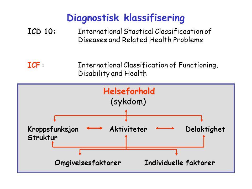 Definisjon av faget Den gjeldende europeiske definisjonen av fagområdet fysikalsk medisin og rehabilitering ble vedtatt på UEMS seksjonsmøte i oktober 2003.