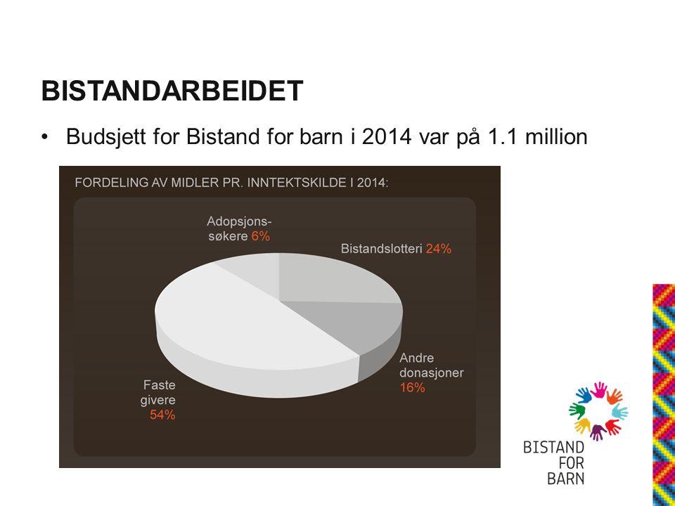 BISTANDARBEIDET Budsjett for Bistand for barn i 2014 var på 1.1 million