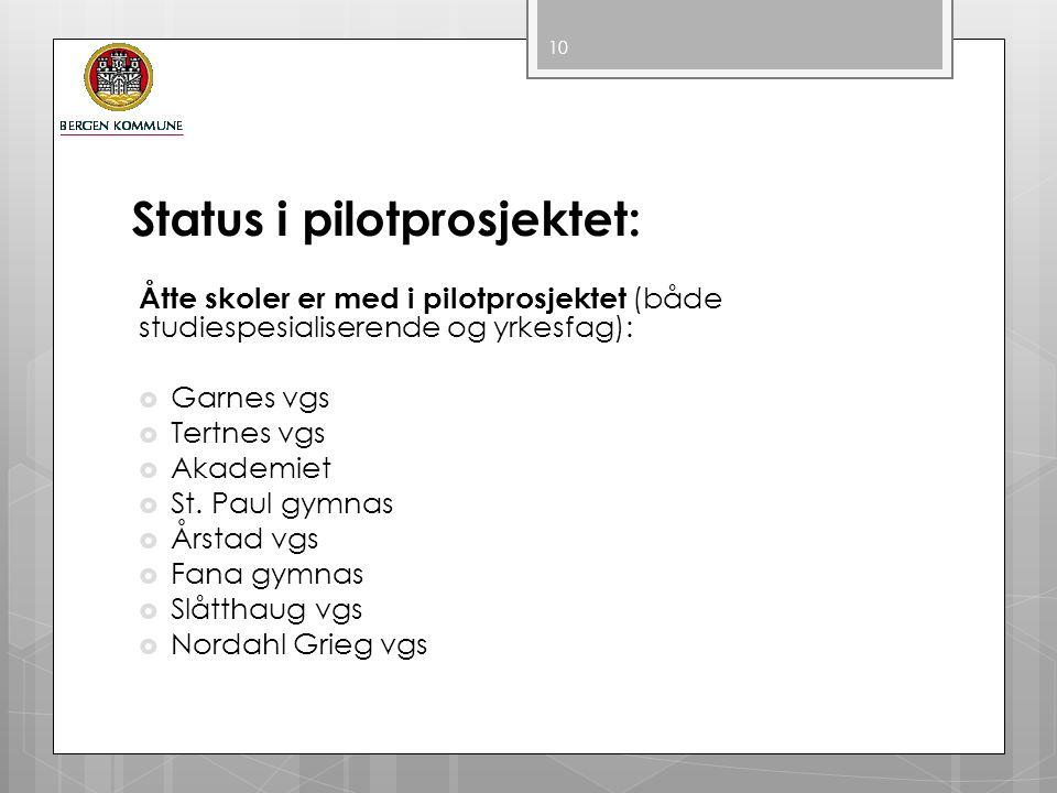 Status i pilotprosjektet: Åtte skoler er med i pilotprosjektet (både studiespesialiserende og yrkesfag):  Garnes vgs  Tertnes vgs  Akademiet  St.