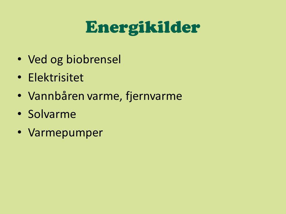 Energikilder Ved og biobrensel Elektrisitet Vannbåren varme, fjernvarme Solvarme Varmepumper