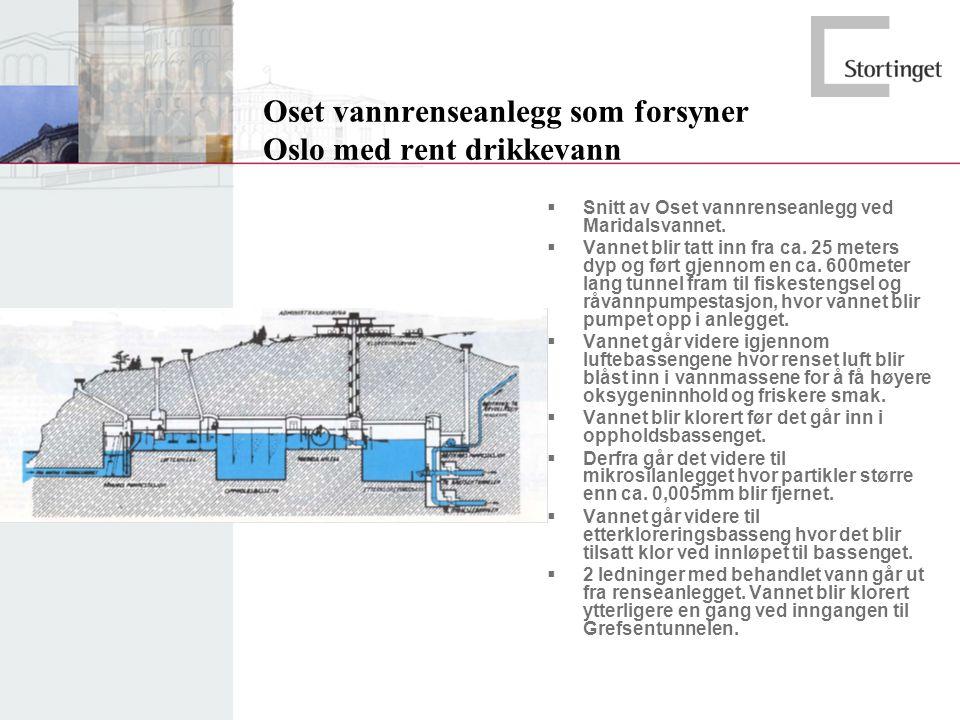 Oset vannrenseanlegg som forsyner Oslo med rent drikkevann  Snitt av Oset vannrenseanlegg ved Maridalsvannet.  Vannet blir tatt inn fra ca. 25 meter