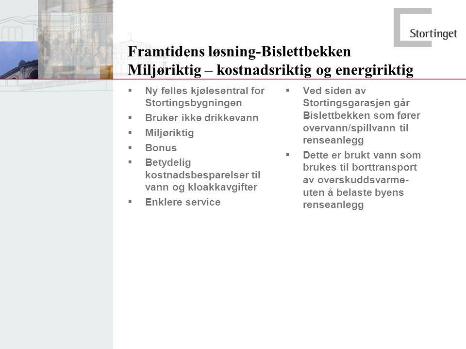Framtidens løsning-Bislettbekken Miljøriktig – kostnadsriktig og energiriktig  Ny felles kjølesentral for Stortingsbygningen  Bruker ikke drikkevann