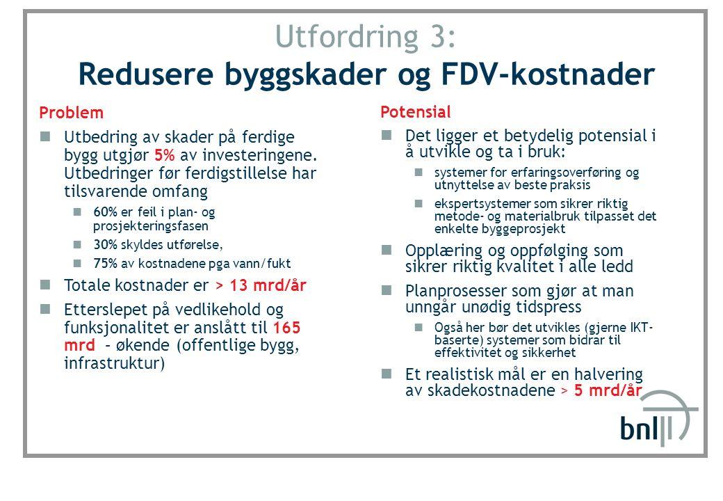 SINTEF Byggforsk Utfordring 3: Redusere byggskader og FDV-kostnader Problem Utbedring av skader på ferdige bygg utgjør 5% av investeringene. Utbedring