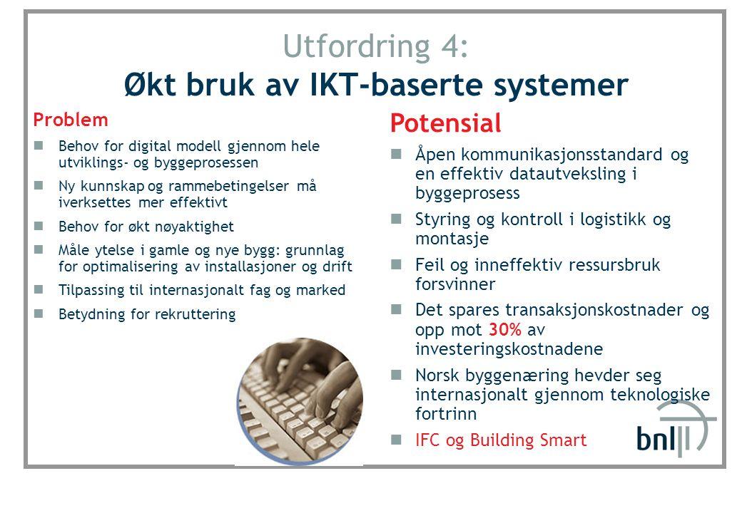 SINTEF Byggforsk Utfordring 4: Økt bruk av IKT-baserte systemer Problem Behov for digital modell gjennom hele utviklings- og byggeprosessen Ny kunnska