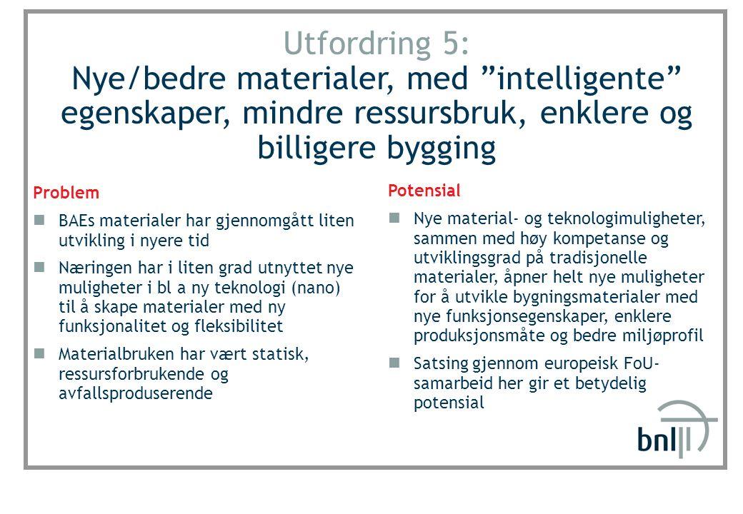 "SINTEF Byggforsk Utfordring 5: Nye/bedre materialer, med ""intelligente"" egenskaper, mindre ressursbruk, enklere og billigere bygging Problem BAEs mate"